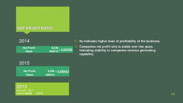 final ratio analysis The ratio takes on meaning when compared with other firms or industry averages (a static analysis) or when compared with previous periods for trends to see if a firm's position is improving or deteriorating (a dynamic analysis.