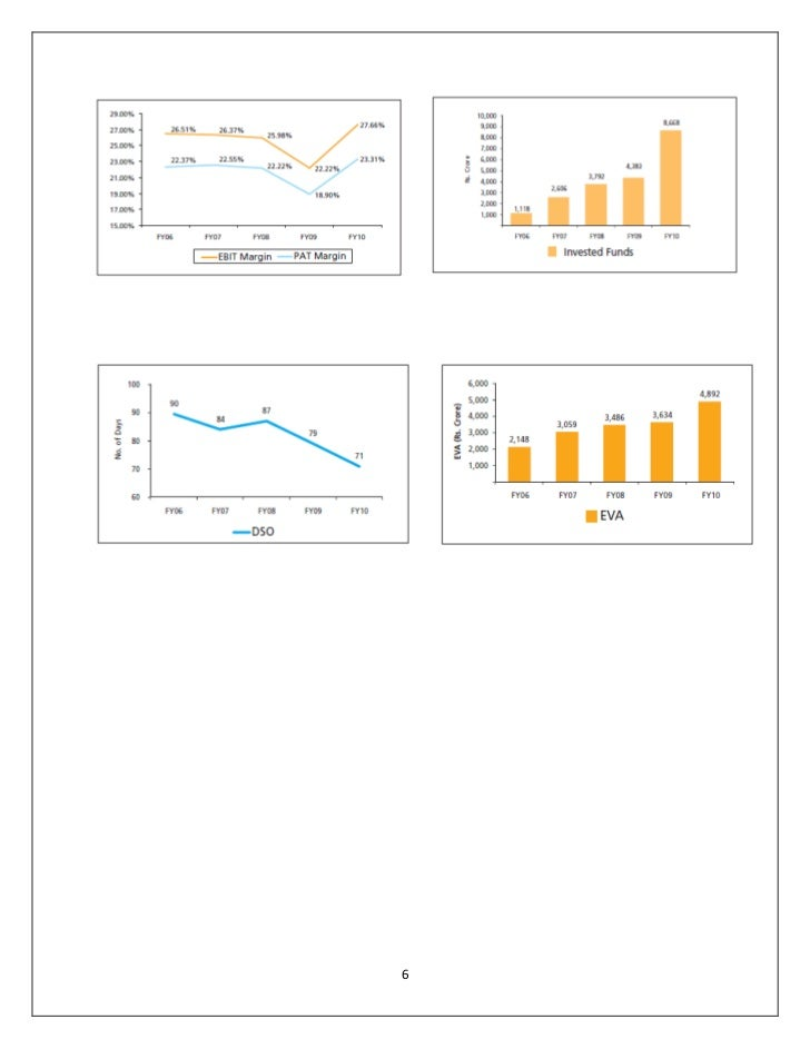 financial analysis of tcs and tech A project report on financial analysis of wipro published on feb 28, 2012 of project report presented to a preface we are especially thankful to our head of department prof bhavin pandya for his .