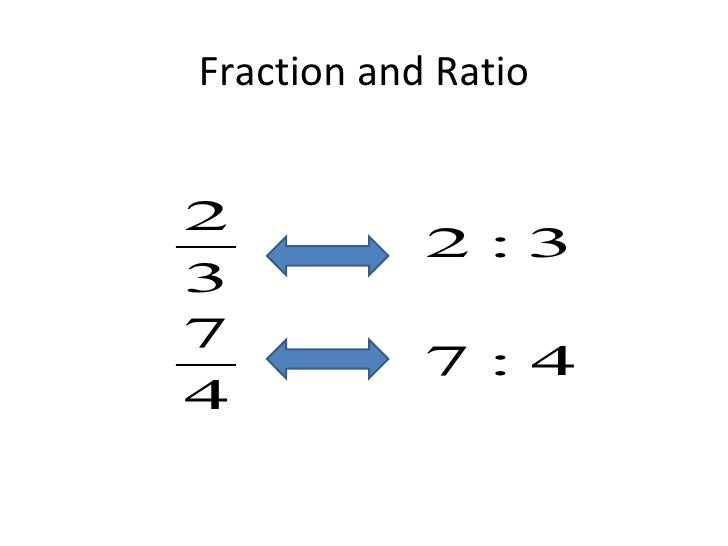 Ratio And Proportions