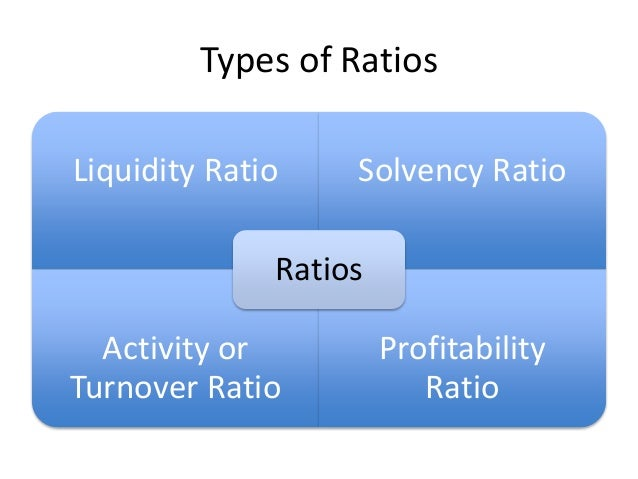 excel graphs showing ratios of liquidity profitability and solvency The quick ratio formula is a more stringent measure of short-term liquidity as compared to current ratio quick assets are the ones which can be converted to cash in short term or in a period of 90 days.