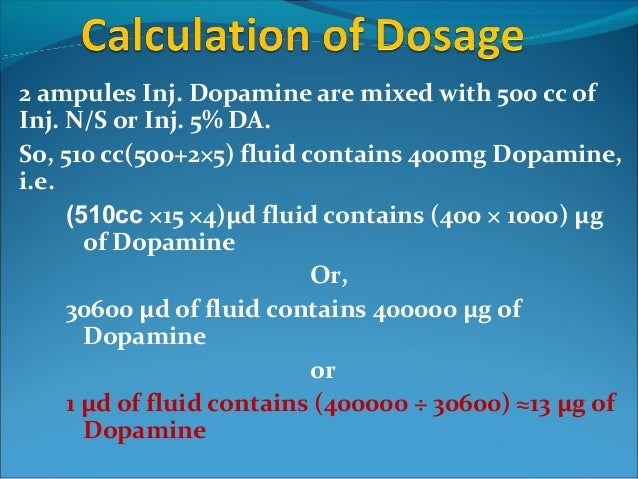 Rational Use Of Dopamine And Dobutamine