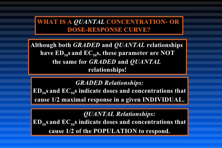quantal and graded dose response relationship plausibility