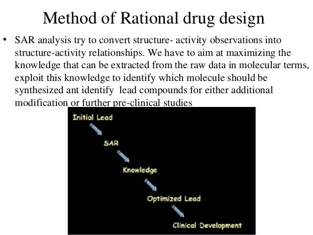 structure activity relationship drug design