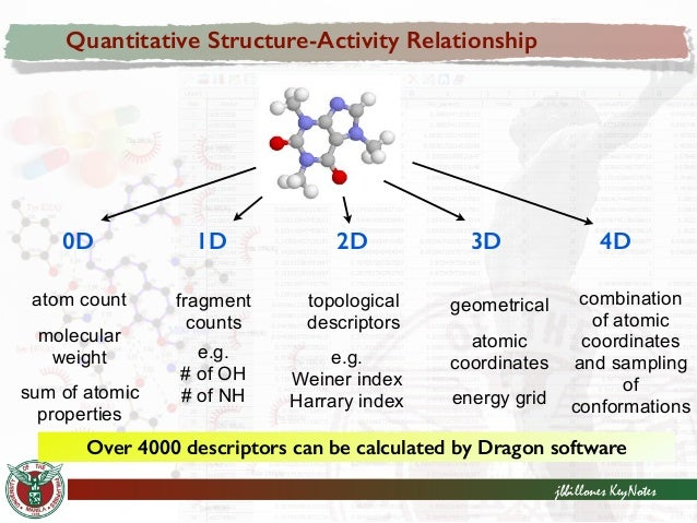 sertraline structure activity relationship of imatinib