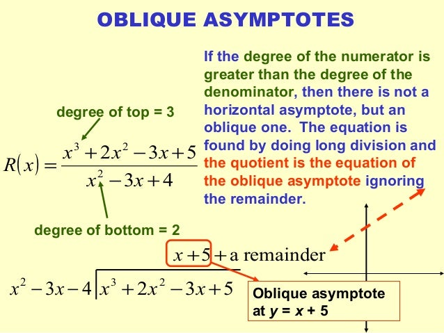 horizontal asymptote rules It is possible to have holes in the graph of a rational function before  leading  coefficient of the denominator) is the horizontal asymptote.