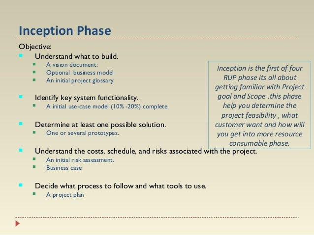 Inception Phase Objective:  Understand what to build.   Inception is the first of four RUP phase its all about  getting...
