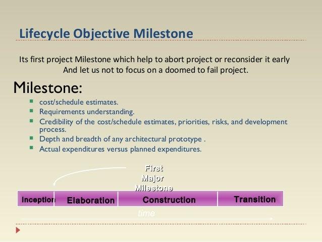 Lifecycle Objective Milestone Its first project Milestone which help to abort project or reconsider it early And let us no...