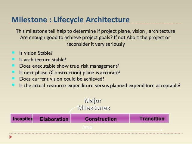 Milestone : Lifecycle Architecture This milestone tell help to determine if project plane, vision , architecture Are enoug...