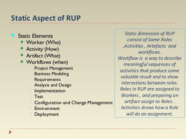 Static Aspect of RUP   Static dimension of RUP consist of Some Roles ,Activities , Artefacts and workflows. Workflow is a...