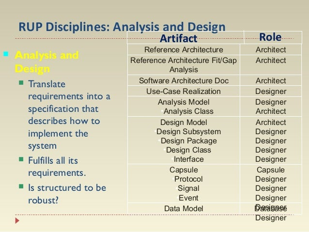 RUP Disciplines: Analysis and Design Artifact    Analysis and Design       Translate requirements into a specification...