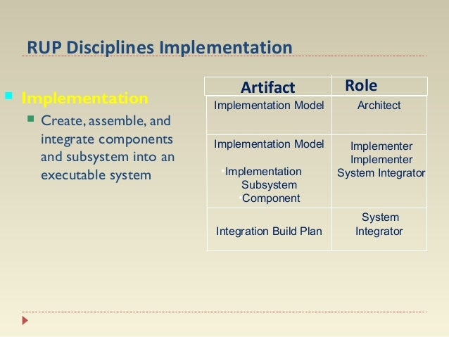 RUP Disciplines Implementation   Implementation   Create, assemble, and integrate components and subsystem into an execu...