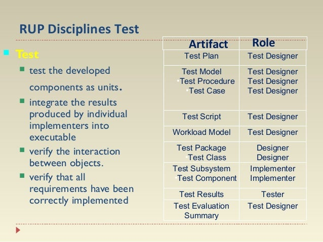RUP Disciplines Test   Test        test the developed  components as units. integrate the results produced by individ...