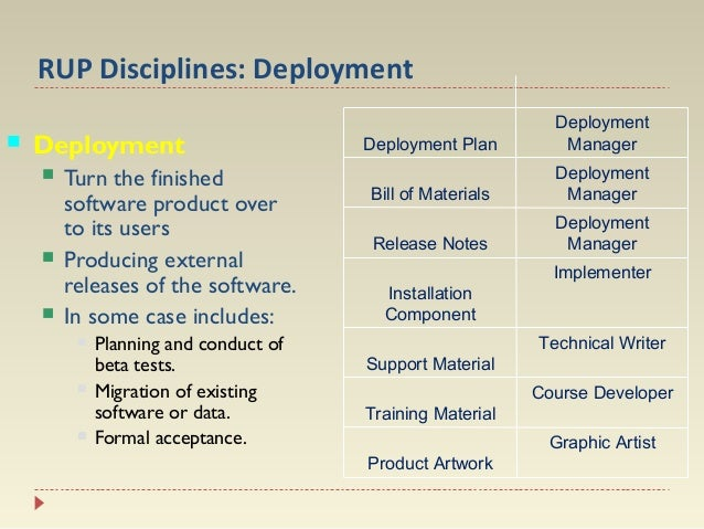 RUP Disciplines: Deployment   Deployment      Turn the finished software product over to its users Producing external ...