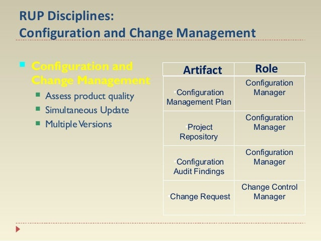 RUP Disciplines: Configuration and Change Management   Configuration and Change Management     Assess product quality ...