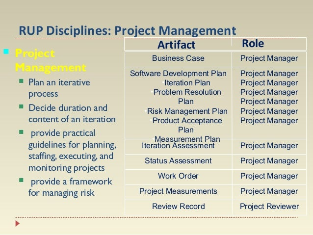 RUP Disciplines: Project Management   Project Management         Plan an iterative process Decide duration and conten...
