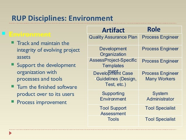 RUP Disciplines: Environment   Environment         Track and maintain the integrity of evolving project assets Suppor...
