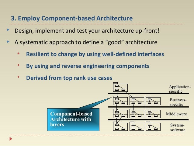 3. Employ Component-based Architecture   Design, implement and test your architecture up-front!    A systematic approach...