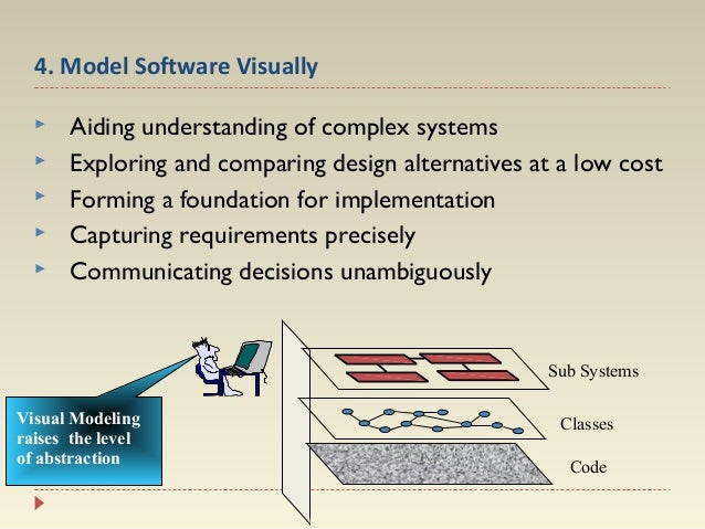 4. Model Software Visually       Aiding understanding of complex systems Exploring and comparing design alternatives ...
