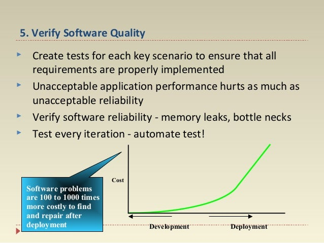 5. Verify Software Quality      Create tests for each key scenario to ensure that all requirements are properly implem...