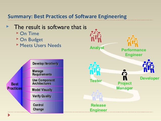 Summary: Best Practices of Software Engineering   The result is software that is     On Time On Budget Meets Users Nee...