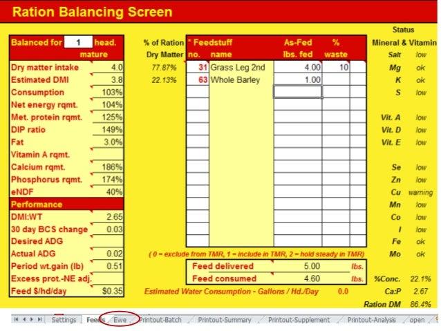 Ration Balancing Software