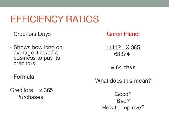 Ratio presentation Efficiency