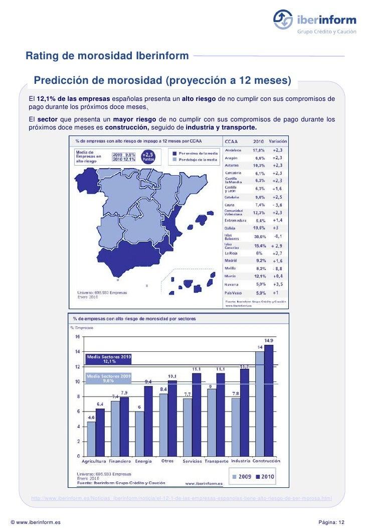 Rating de morosidad Iberinform          Predicción de morosidad (proyección a 12 meses)       El 12,1% de las empresas esp...