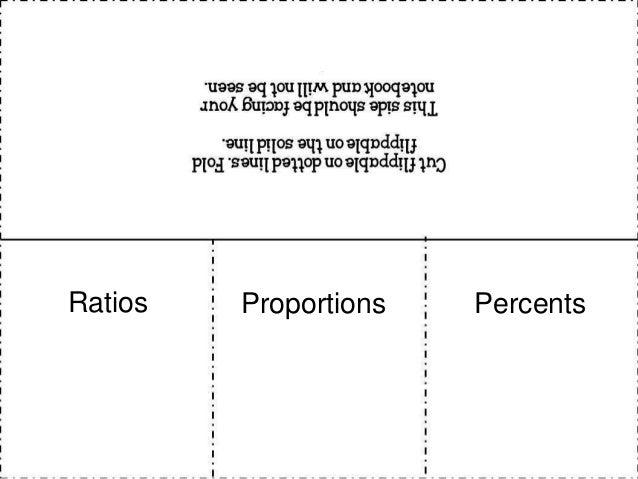 Ratios  Proportions  Percents