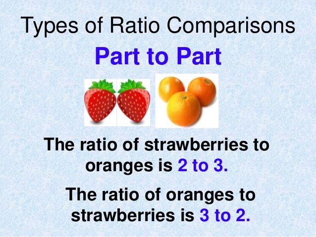 how to solve part to whole ratios
