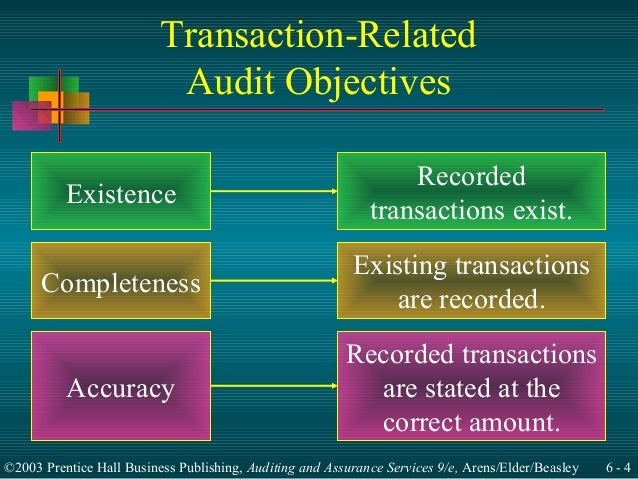 primary audit objectives that auditors hope to accomplish by confirming a client s year end An unqualified audit opinion signifies that auditors could find no noteworthy violations or misstatement in a company's financial info this opinion is also referred as 'clean opinion' normally, this report is written by the auditors with reference to the company's ability for recording financial info as.