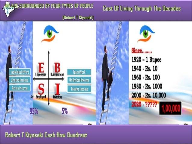Ratnam presentation new p pt... Slide 2