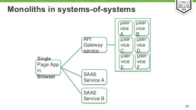Monoliths in systems-of-systems  26  μser  vice  A  Single  Page App  in  Browser  API  Gateway  service  SAAS  Service A ...