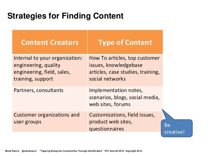 Strategies for Finding Content            Content Creators                                               Type of Content  ...