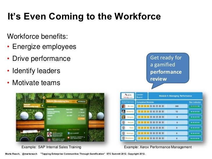 It's Even Coming to the Workforce Workforce benefits: • Energize employees • Drive performance                            ...