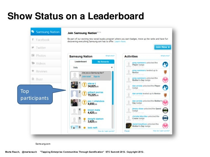 Show Status on a Leaderboard           Top           participants                      Samsung.comMarta Rauch, @martarauch...