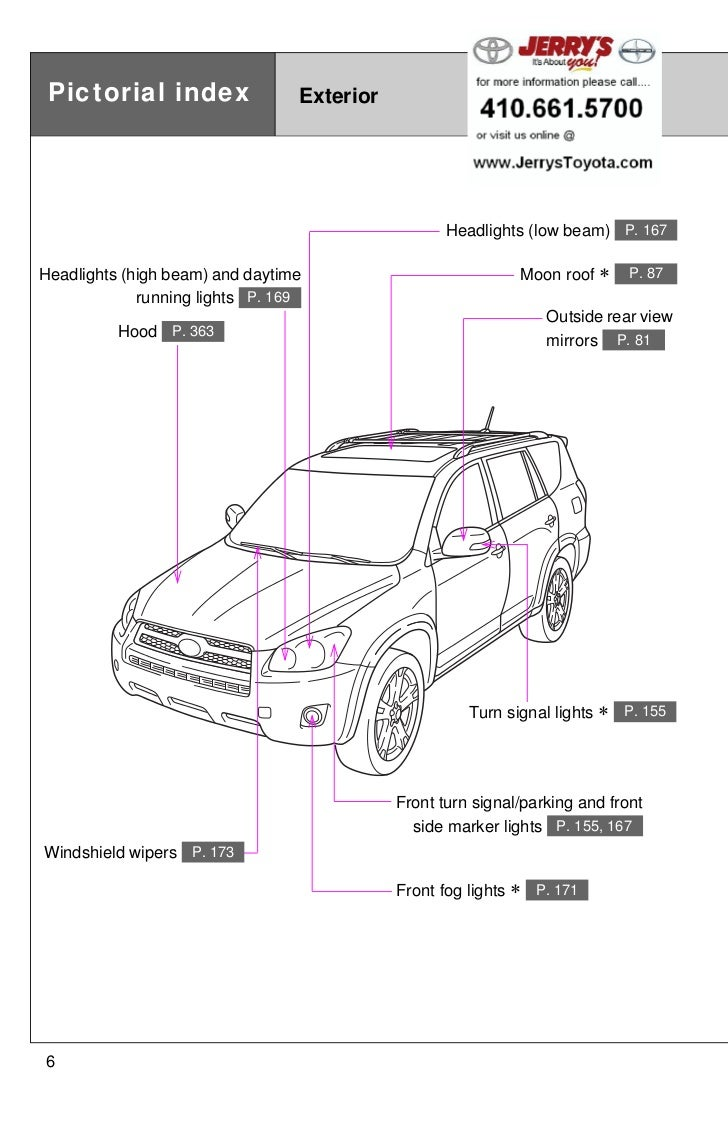 Rav4 Engine Diagram - Wiring Diagram