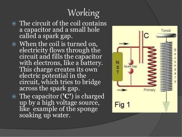 Wireless Power Transmission through TESLA COILS
