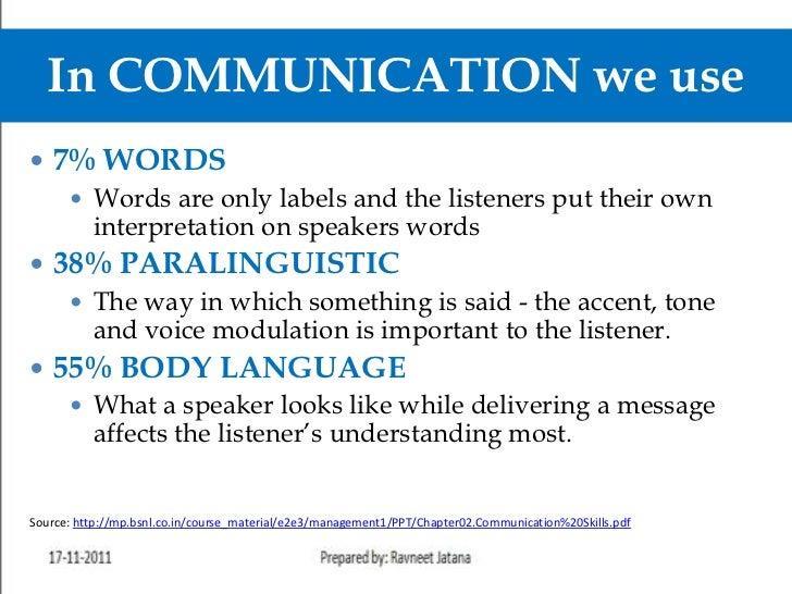 Training Myths example: In communicaton we use