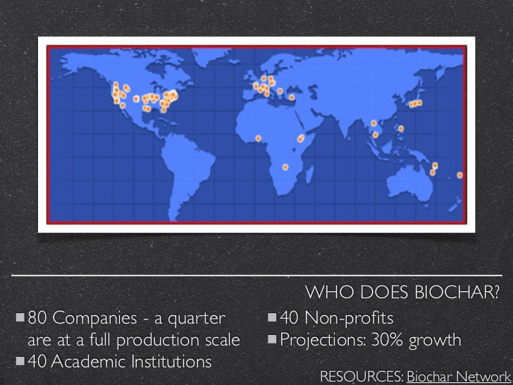 WHO DOES BIOCHAR?80 Companies - a quarter         40 Non-profitsare at a full production scale   Projections: 30% growth40 ...