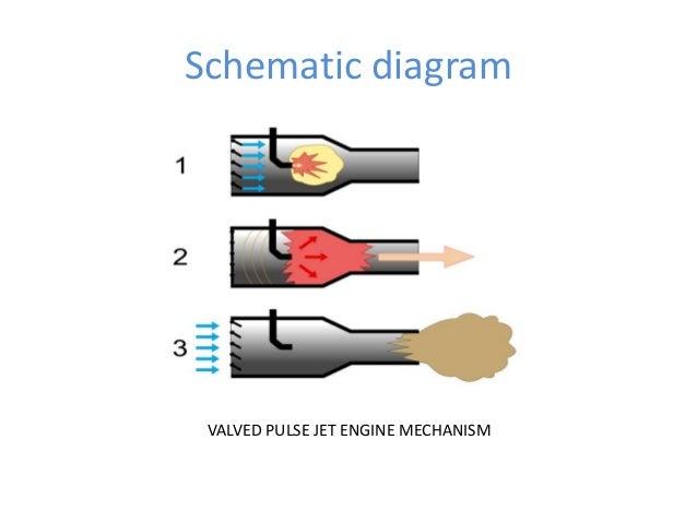Schematic Diagram Jet Engine Parts Auto Parts Catalog