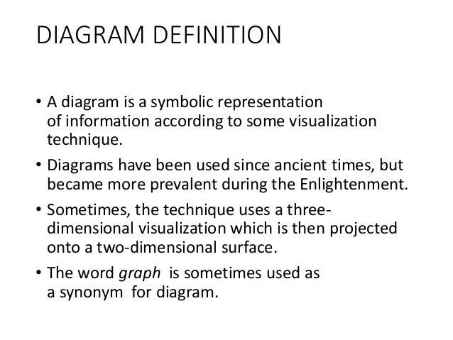 Use Of Diagrams In Technical Writing