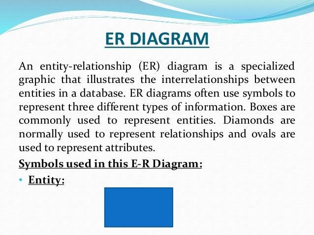 er diagrams ppt owner manual \u0026 wiring diagram Progressive Ppt Diagram