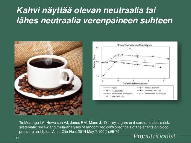 Kahvi Ja Verenpaine