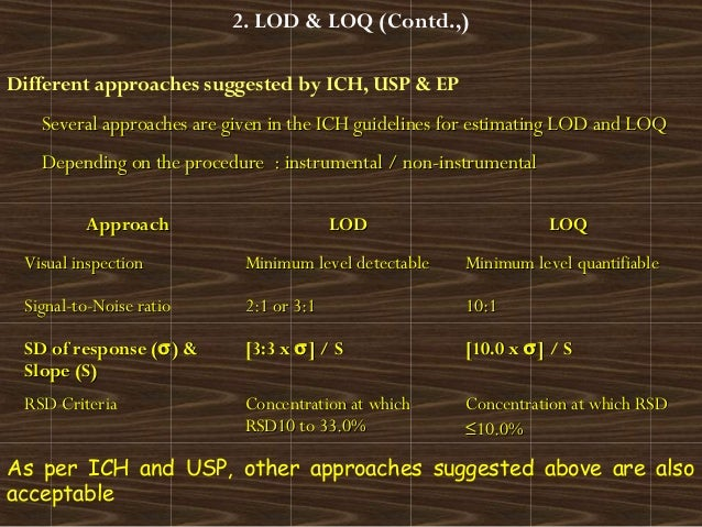 Different approaches suggested by ICH, USP & EPSeveral approaches are given in the ICH guidelines for estimating LOD and L...