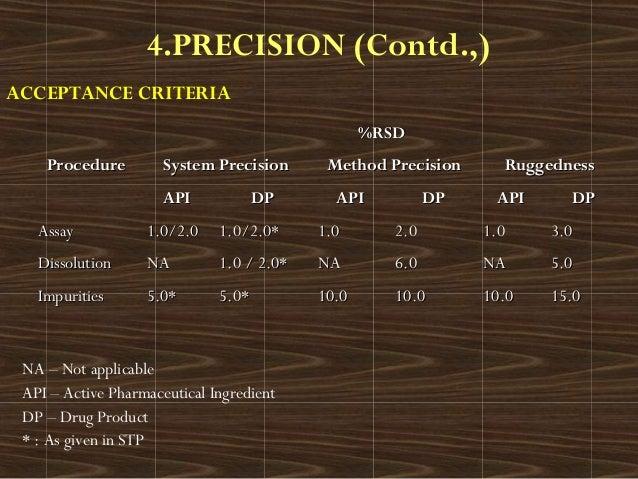 4.PRECISION (Contd.,)ACCEPTANCE CRITERIAProcedureProcedure%RSD%RSDSystem PrecisionSystem Precision Method PrecisionMethod ...