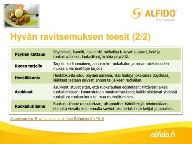 Hyvän ravitsemuksen teesit (2/2) Suominen ym. Ravitsemussuositukset ikääntyneille 2010
