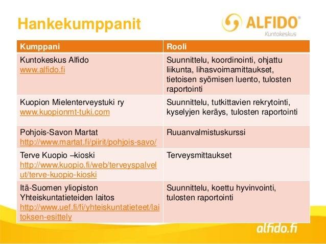 Hankekumppanit Kumppani Rooli Kuntokeskus Alfido www.alfido.fi Suunnittelu, koordinointi, ohjattu liikunta, lihasvoimamitt...