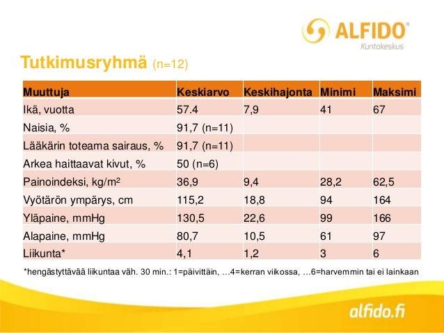 Tutkimusryhmä (n=12) Muuttuja Keskiarvo Keskihajonta Minimi Maksimi Ikä, vuotta 57.4 7,9 41 67 Naisia, % 91,7 (n=11) Lääkä...