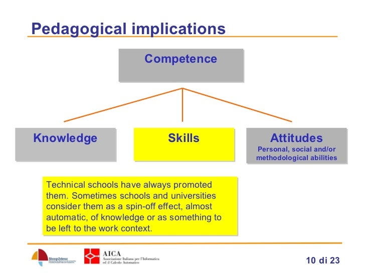 is technical competence enough 4 the definition and selection of key competencies  such tools well enough to adapt them for their own purposes – to use tools interactively second, in an increasingly interdependent world, individuals need to  environment the definition and selection of key competencies.