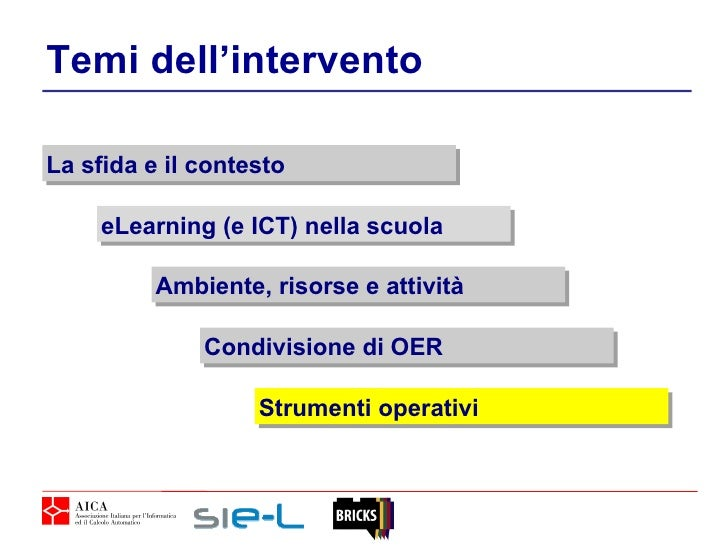 Temi dell'interventoLa sfida e il contesto     eLearning (e ICT) nella scuola          Ambiente, risorse e attività       ...